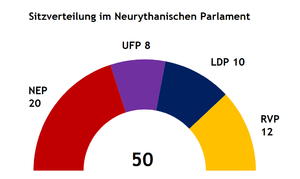 Neurythanien Parlament.png