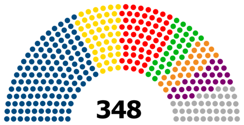 Asgardisches Parlament